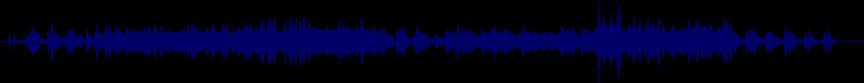 waveform of track #39695
