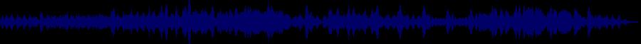 waveform of track #39709