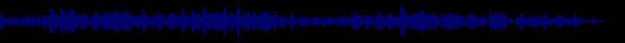 waveform of track #39729