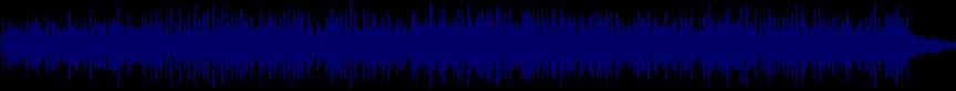 waveform of track #39741