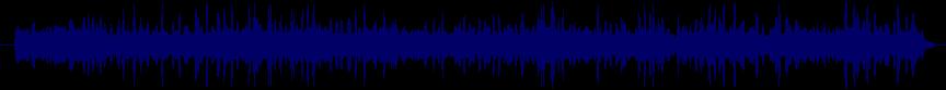 waveform of track #39743
