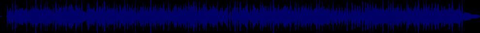 waveform of track #39745
