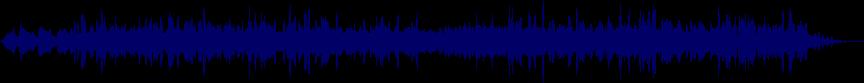 waveform of track #39758