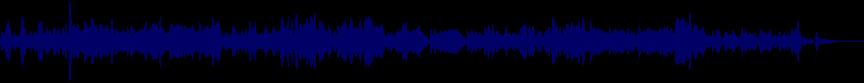 waveform of track #39782