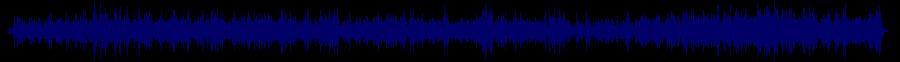 waveform of track #39812
