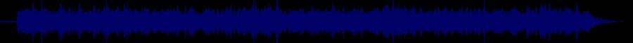 waveform of track #39830