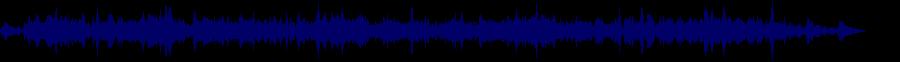 waveform of track #39832