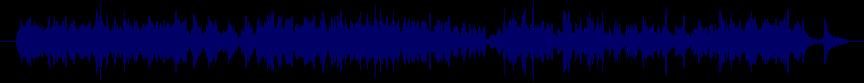 waveform of track #39833