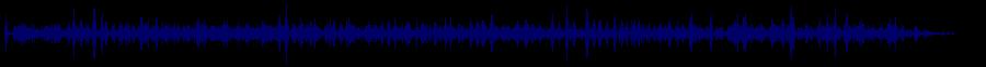 waveform of track #39839