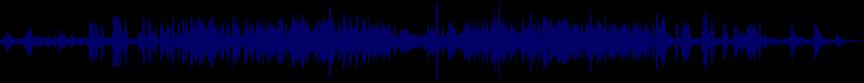 waveform of track #39862