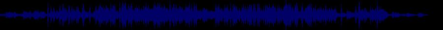 waveform of track #39955