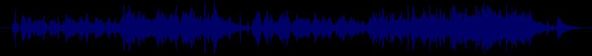 waveform of track #39962
