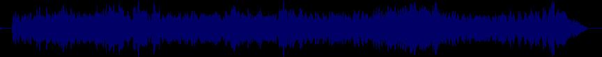 waveform of track #39979
