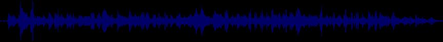 waveform of track #39980