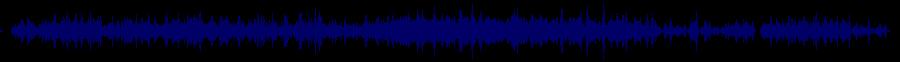 waveform of track #39981