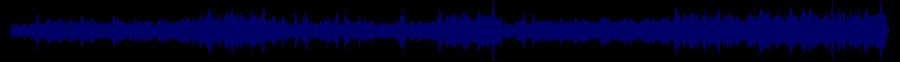 waveform of track #39987