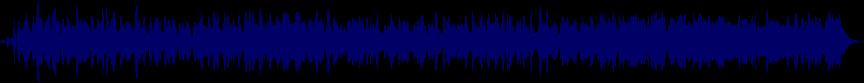 waveform of track #4043
