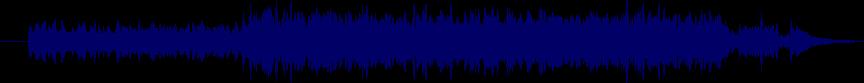 waveform of track #4070