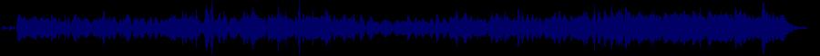 waveform of track #40016