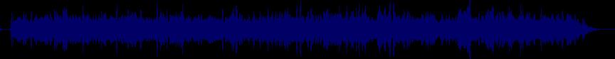 waveform of track #40032
