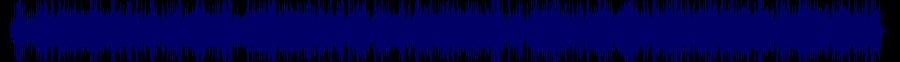 waveform of track #40043
