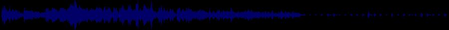 waveform of track #40061