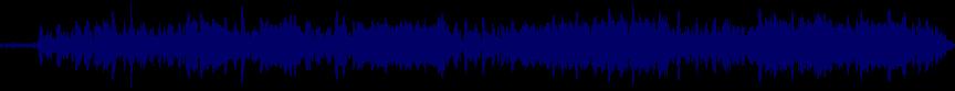 waveform of track #40068