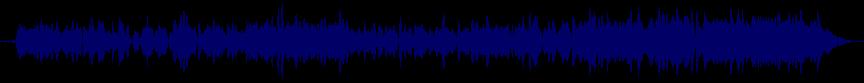 waveform of track #40077