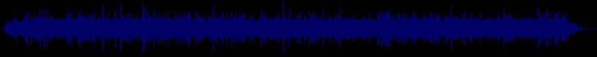 waveform of track #40118