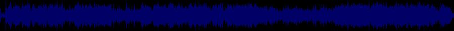 waveform of track #40128