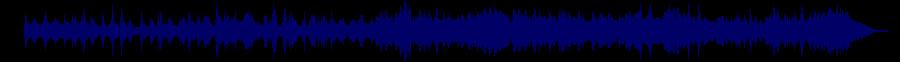 waveform of track #40136
