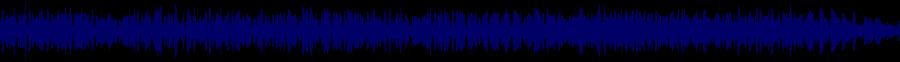 waveform of track #40187
