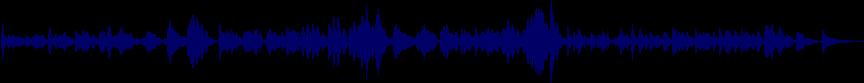 waveform of track #40201