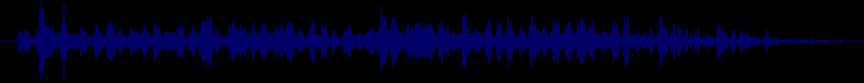 waveform of track #40222