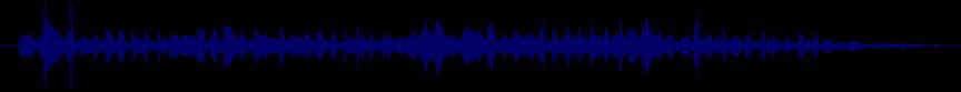 waveform of track #40232