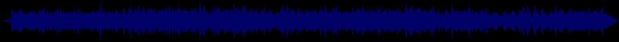 waveform of track #40246