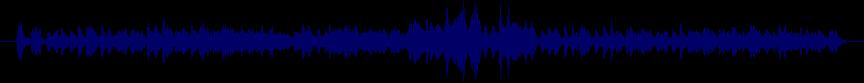 waveform of track #40276