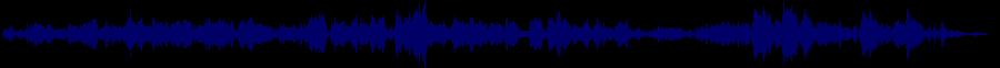 waveform of track #40331