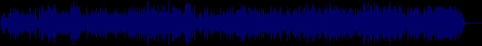 waveform of track #40384
