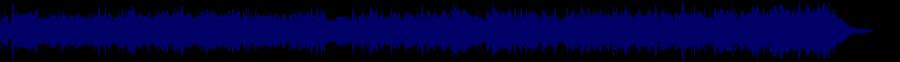waveform of track #40387