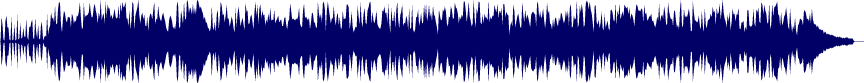 waveform of track #40522