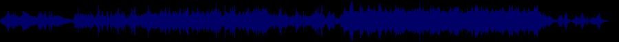 waveform of track #40523