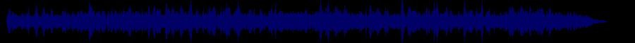 waveform of track #40570