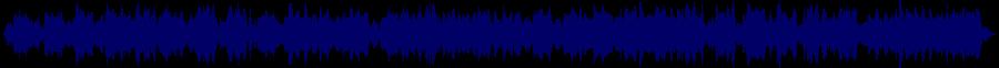 waveform of track #40574