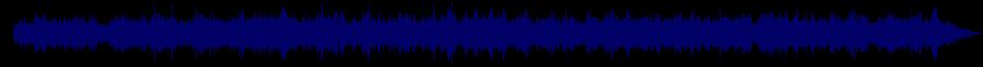 waveform of track #40595