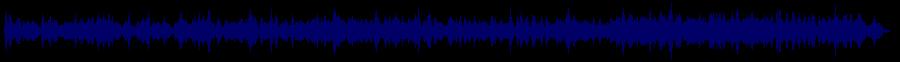 waveform of track #40647