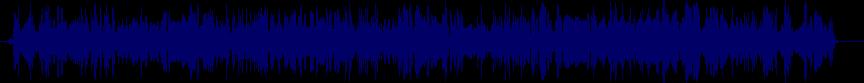 waveform of track #40650