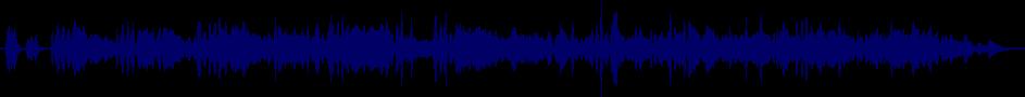 waveform of track #40697