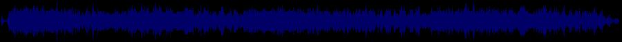 waveform of track #40704