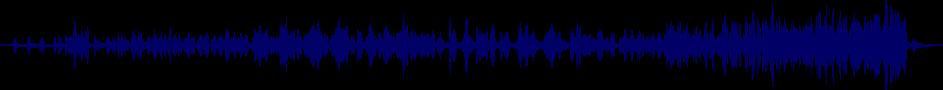 waveform of track #40743